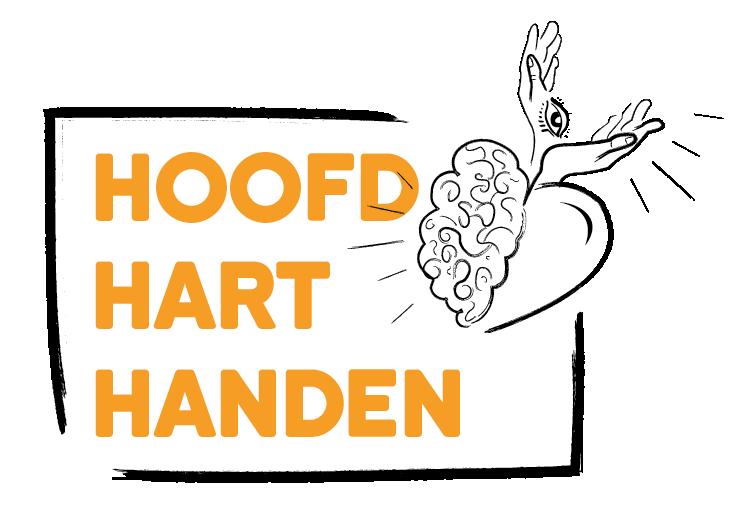 JIJ! Leerlingvolgsysteem - hoofd, hart en handen